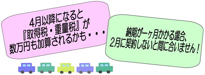 エコ減税がかわります!! 新車は2月に決める! 2月にご契約をオススメいたします